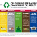 Favara. Cambia il calendario della raccolta differenziata. Il mercoledì si raccoglie il secco residuo e il giovedì l'organico e il vetro