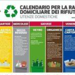 Favara. Dal 19 ottobre si ripristina il calendario settimanale della raccolta dei rifiuti solidi urbani