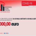 Nuovo Dpcm. Subito 80mila euro per Favara. Il comune potrà aiutare i bisognosi