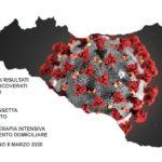 Coronavirus, l'aggiornamento dei casi in Sicilia.